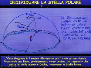 individuare-la-stella-polare