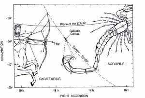 sagittario-e-scorpione