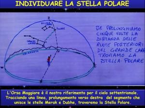 individuare-stella-polare