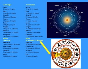 astrologia-vs-astronomia