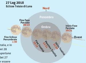 eclisse-totale-di-luna-27luglio2018-disegno