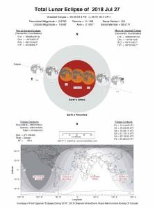 eclissi_luna_27-07-18