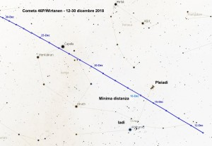 cometa-46pwirtanene-12-30-dicembre-2018