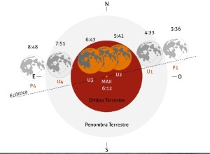 eclisse-totale-di-luna-21-gennaio-2019