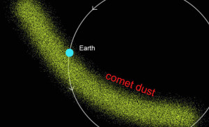 meteor-shower-comet-orbit-mines