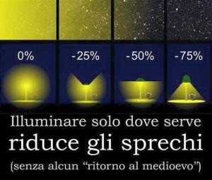 inquinamento-luminoso-rispermio-energetico