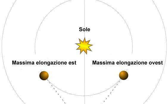massima-elongazione-mercurio