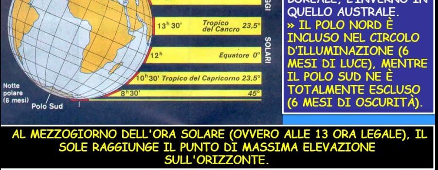 solstizio-estivo-21giugno2019