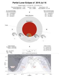 eclissi-parziale-di-luna-16luglio2019