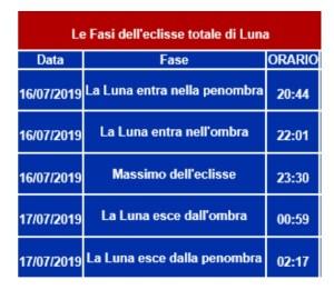 tabella-oraria-eclissi-parziale-luna-16luglio2019