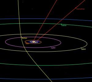 orbite-della-cometa-di-borisov-e-asteroide-oumuamua-nel-sistema-solare