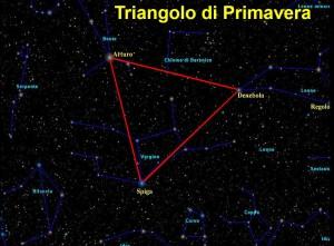 triangolo-di-primavera